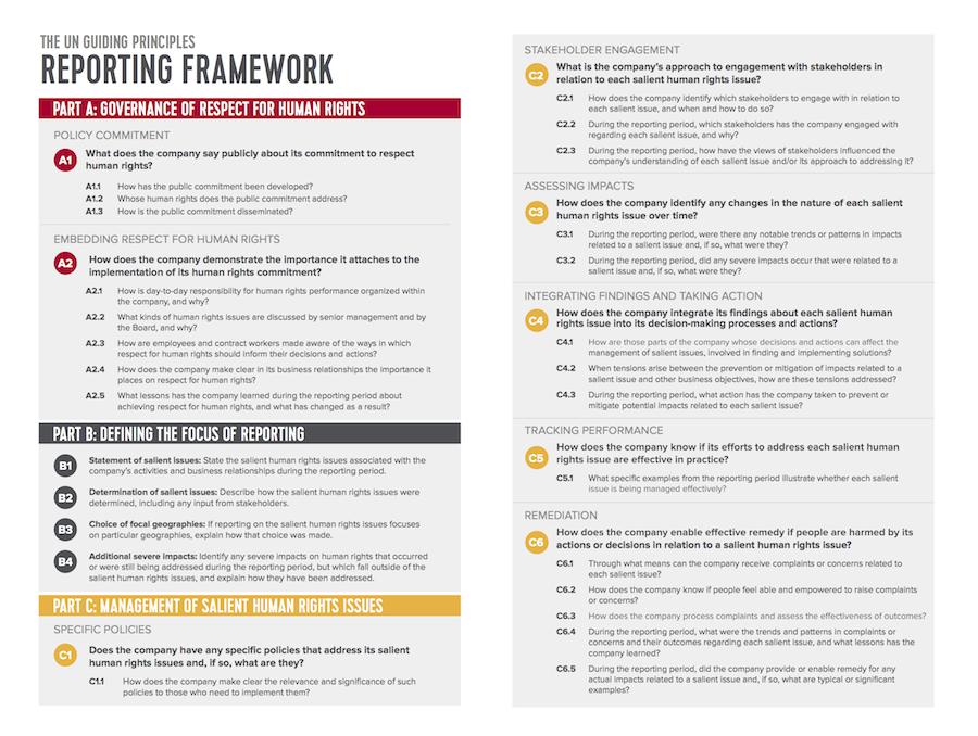 The UN Guiding Principles Reporting Framework